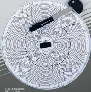 CHART 24 HR 0-250F